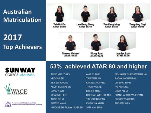 AUSMAT 2017 top achievers small